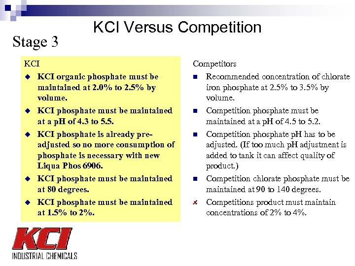 Stage 3 KCI Versus Competition KCI u KCI organic phosphate must be maintained at