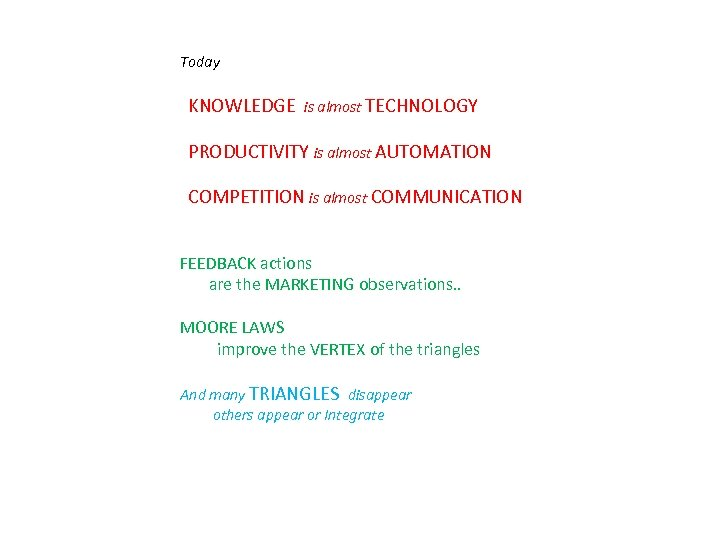 Today KNOWLEDGE is almost TECHNOLOGY PRODUCTIVITY is almost AUTOMATION COMPETITION is almost COMMUNICATION FEEDBACK