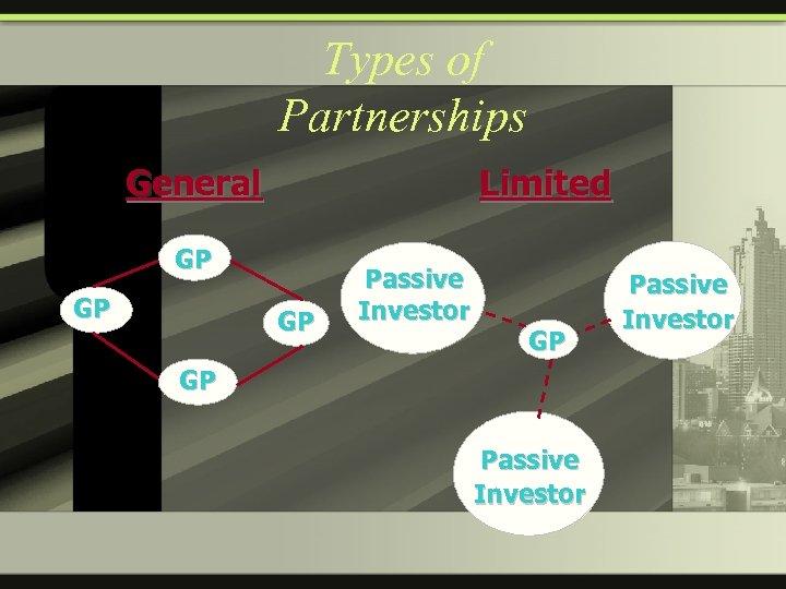 Types of Partnerships General Limited GP GP GP Passive Investor