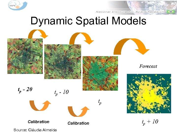 Dynamic Spatial Models Forecast tp - 20 tp - 10 tp Calibration Source: Cláudia