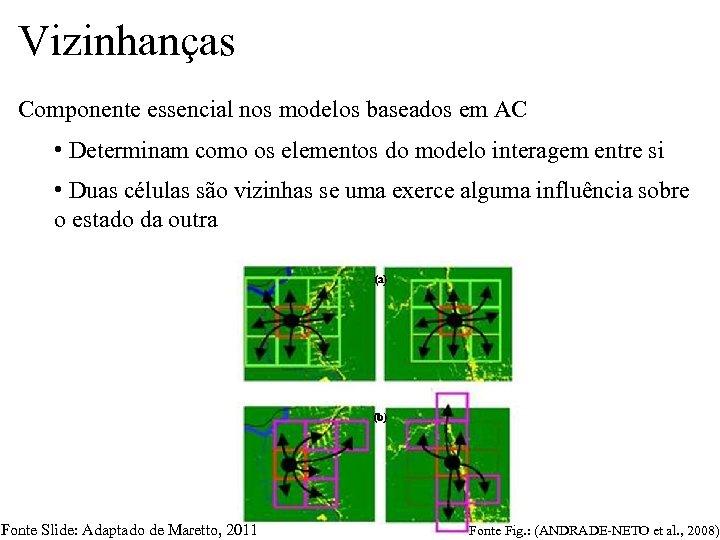 Vizinhanças Componente essencial nos modelos baseados em AC • Determinam como os elementos do