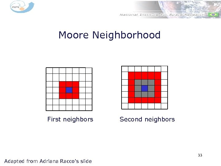 Moore Neighborhood First neighbors Second neighbors 33 Adapted from Adriana Racco's slide