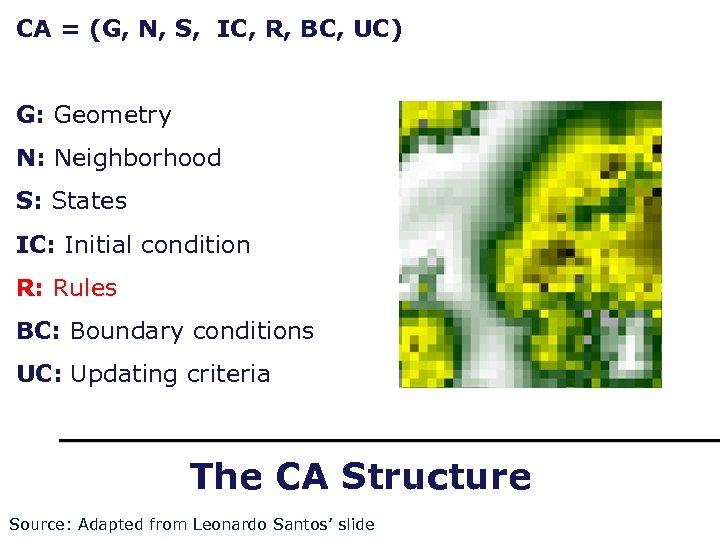 CA = (G, N, S, IC, R, BC, UC) G: Geometry N: Neighborhood S: