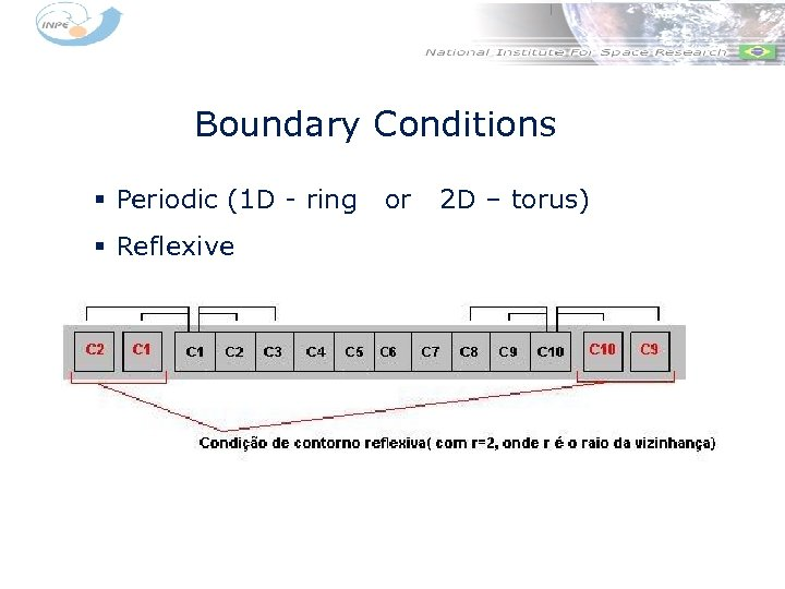 Boundary Conditions § Periodic (1 D - ring § Reflexive or 2 D –