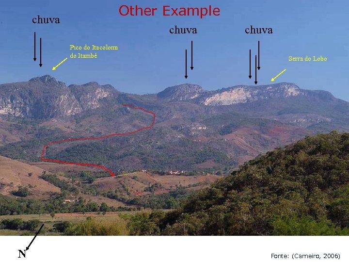 Other Example chuva Pico do Itacolomi do Itambé N chuva Serra do Lobo Fonte: