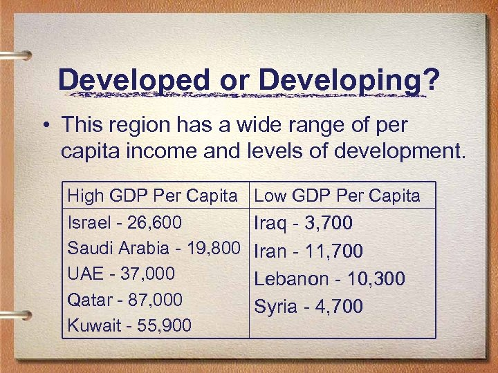 Developed or Developing? • This region has a wide range of per capita income
