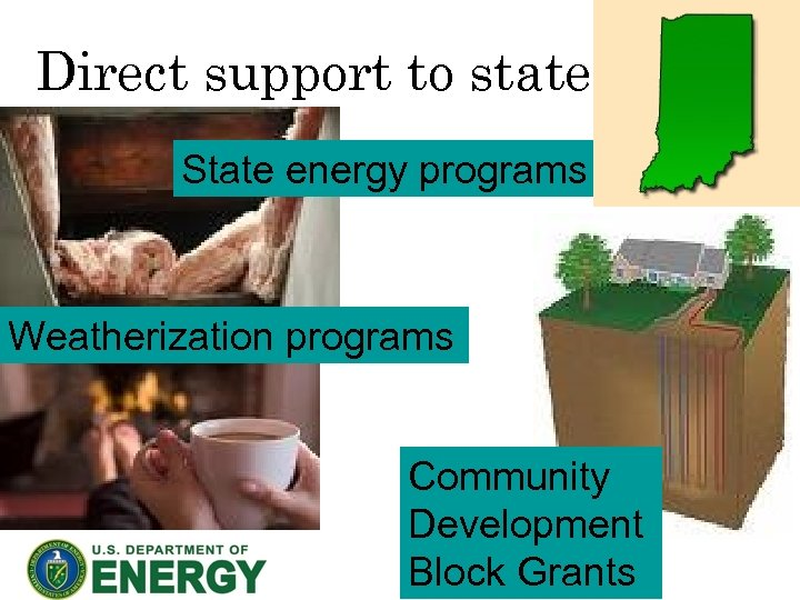 Direct support to state State energy programs Weatherization programs Community Development Block Grants