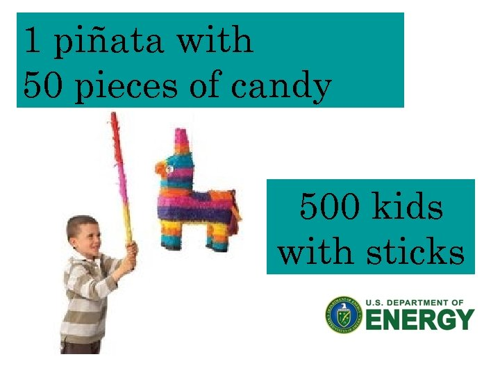 1 piñata with 50 pieces of candy 500 kids with sticks