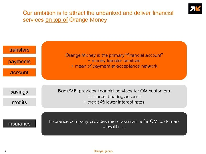 Our ambition is to attract the unbanked and deliver financial services on top of