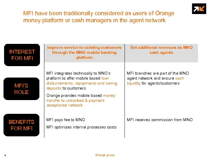 MFI have been traditionally considered as users of Orange money platform or cash managers