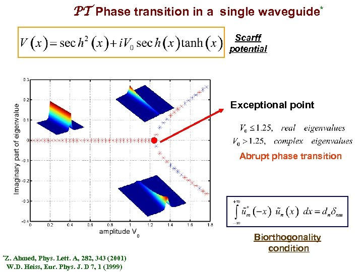 PT Phase transition in a single waveguide* Scarff potential Exceptional point Abrupt phase transition