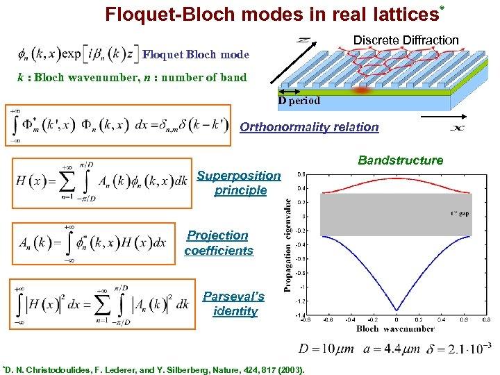 Floquet-Bloch modes in real lattices* Discrete Diffraction Floquet Bloch mode k : Bloch wavenumber,