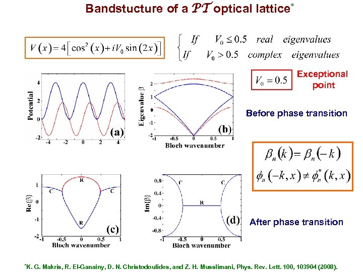 Bandstucture of a PT optical lattice* Exceptional point Before phase transition After phase transition