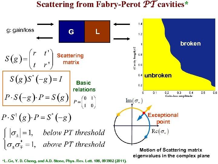 Scattering from Fabry-Perot PT cavities* g: gain/loss G L broken Scattering matrix unbroken Basic