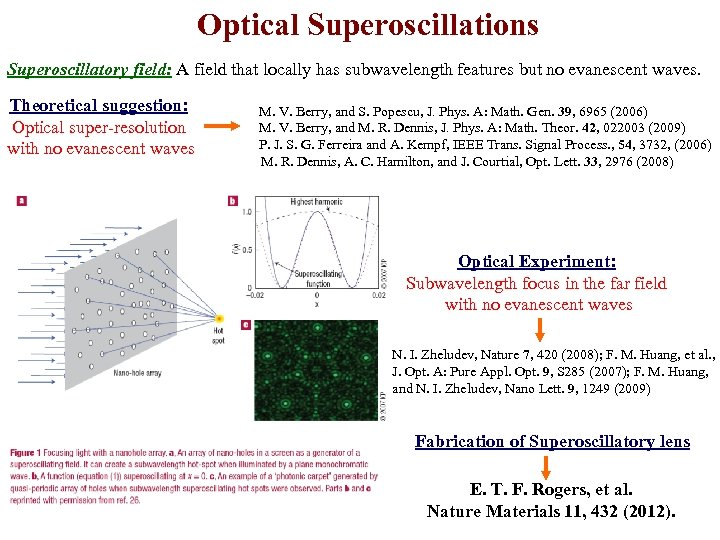 Optical Superoscillations Superoscillatory field: A field that locally has subwavelength features but no evanescent