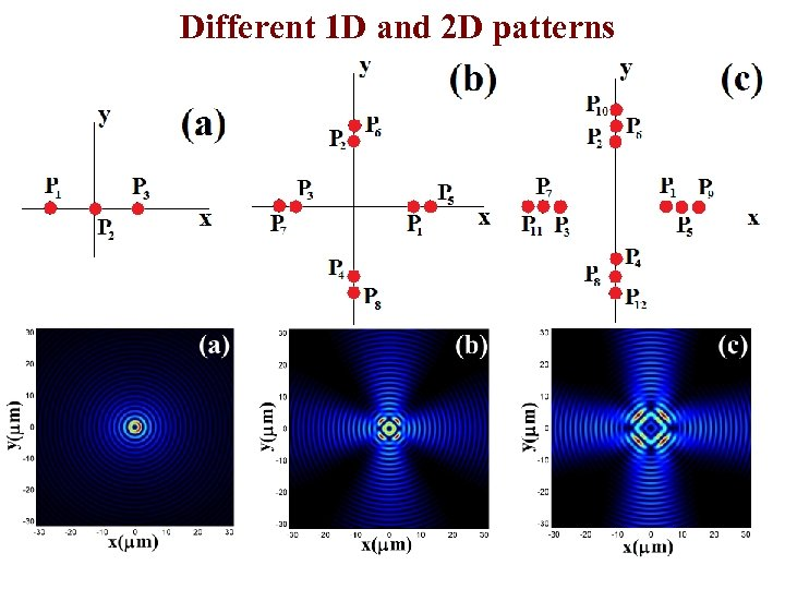 Different 1 D and 2 D patterns