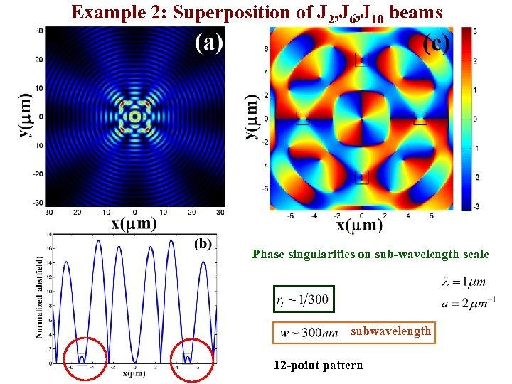 Example 2: Superposition of J 2, J 6, J 10 beams Phase singularities on