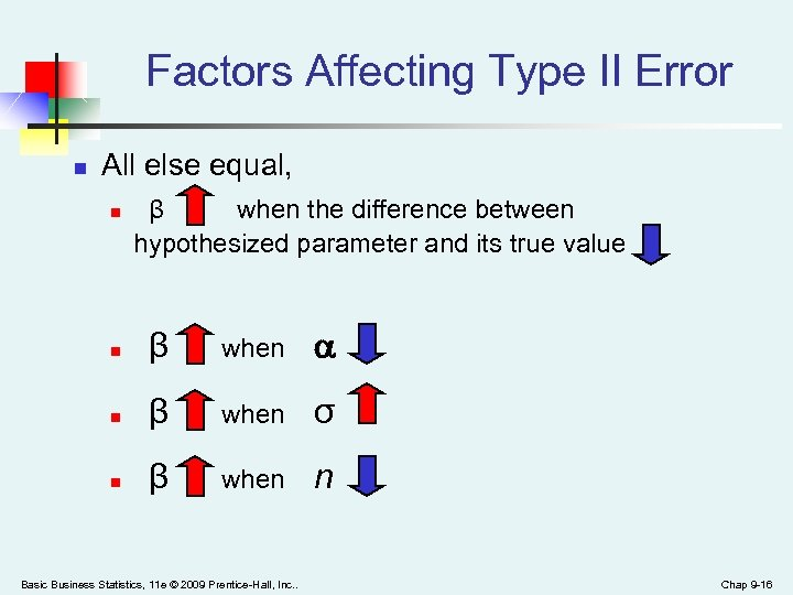 Factors Affecting Type II Error n All else equal, n β when the difference