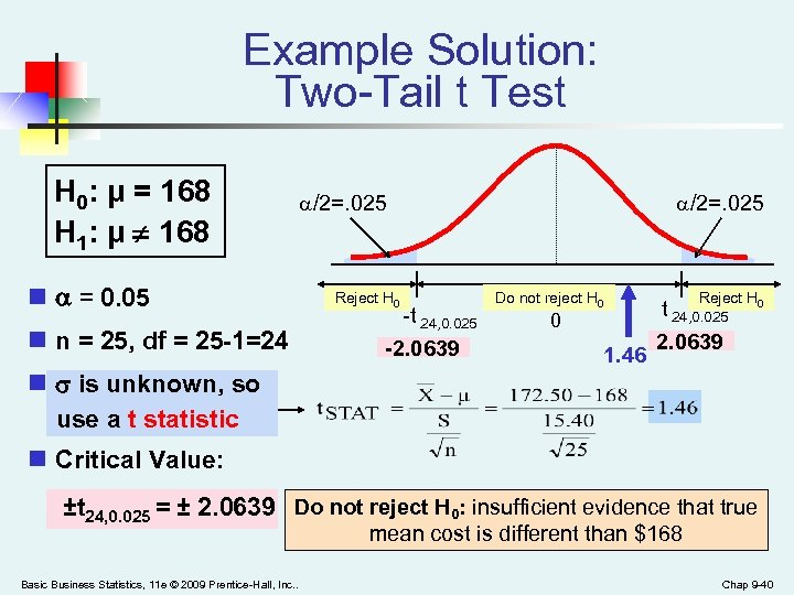 Example Solution: Two-Tail t Test H 0: μ = 168 H 1: μ ¹