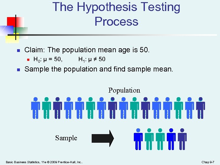 The Hypothesis Testing Process n Claim: The population mean age is 50. n n