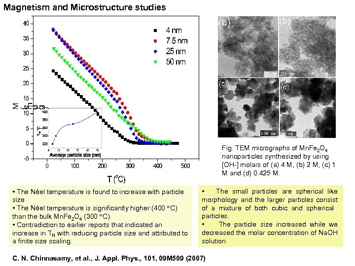 Magnetism and Microstructure studies Fig. TEM micrographs of Mn. Fe 2 O 4 nanoparticles