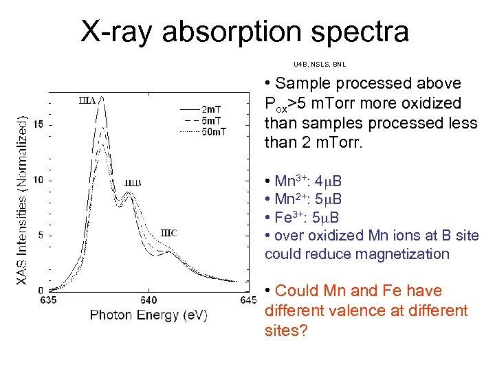 X-ray absorption spectra U 4 B, NSLS, BNL • Sample processed above Pox>5 m.