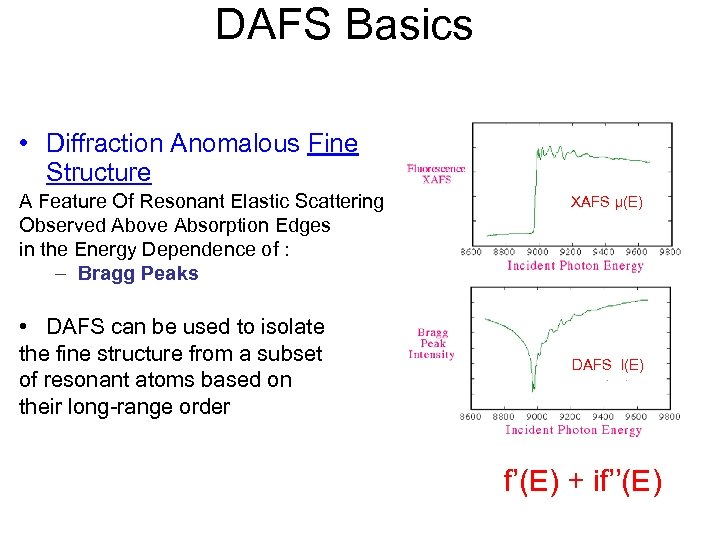 DAFS Basics • Diffraction Anomalous Fine Structure A Feature Of Resonant Elastic Scattering Observed