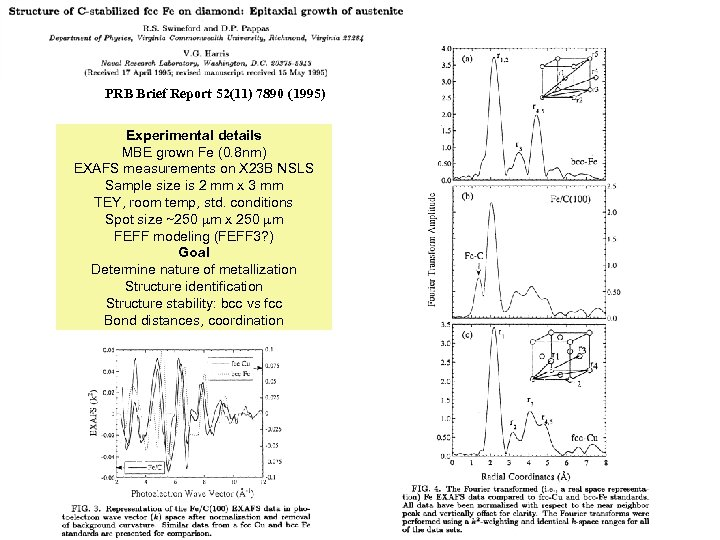 PRB Brief Report 52(11) 7890 (1995) Experimental details MBE grown Fe (0. 8 nm)
