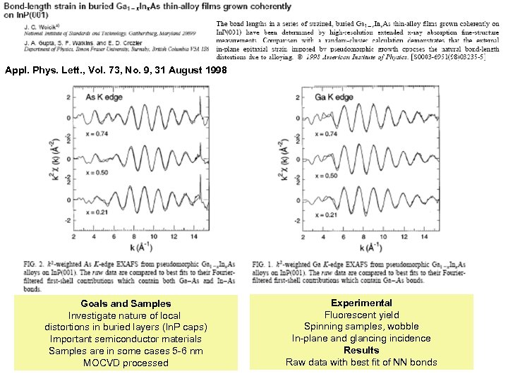 Appl. Phys. Lett. , Vol. 73, No. 9, 31 August 1998 Goals and Samples