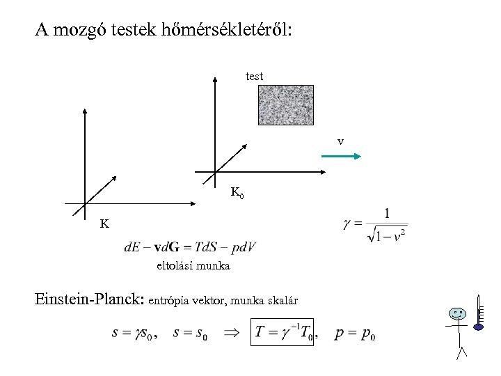 A mozgó testek hőmérsékletéről: test v K 0 K eltolási munka Einstein-Planck: entrópia vektor,