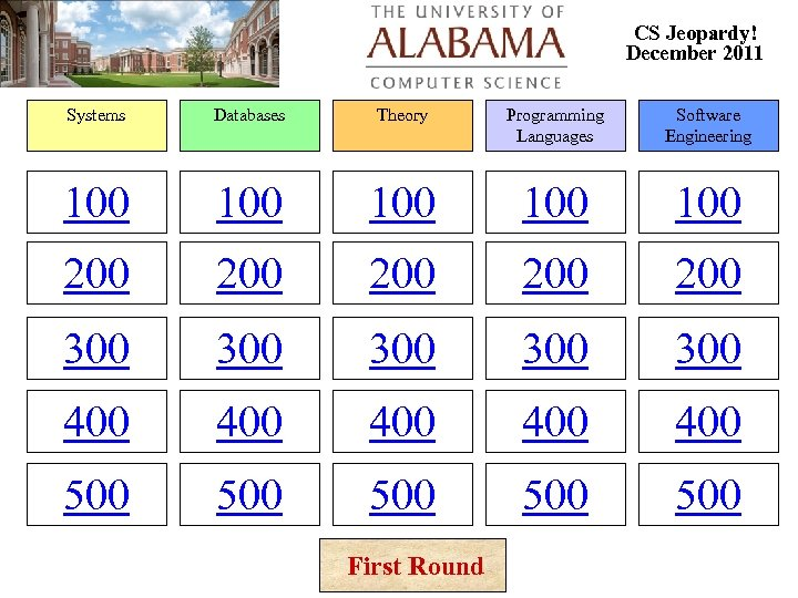 CS Jeopardy! December 2011 Systems Databases Theory Programming Languages Software Engineering 100 100 100