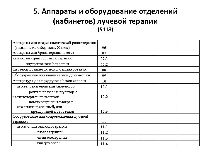 5. Аппараты и оборудование отделений (кабинетов) лучевой терапии (5118) Аппараты для стереотаксической радиотерапии (гамма