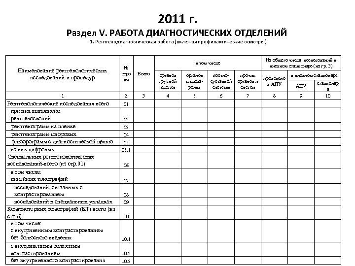 2011 г. Раздел V. РАБОТА ДИАГНОСТИЧЕСКИХ ОТДЕЛЕНИЙ 1. Рентгенодиагностическая работа (включая профилактические осмотры) Наименование
