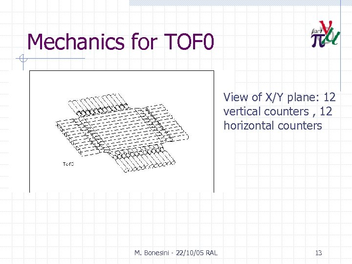 Mechanics for TOF 0 View of X/Y plane: 12 vertical counters , 12 horizontal