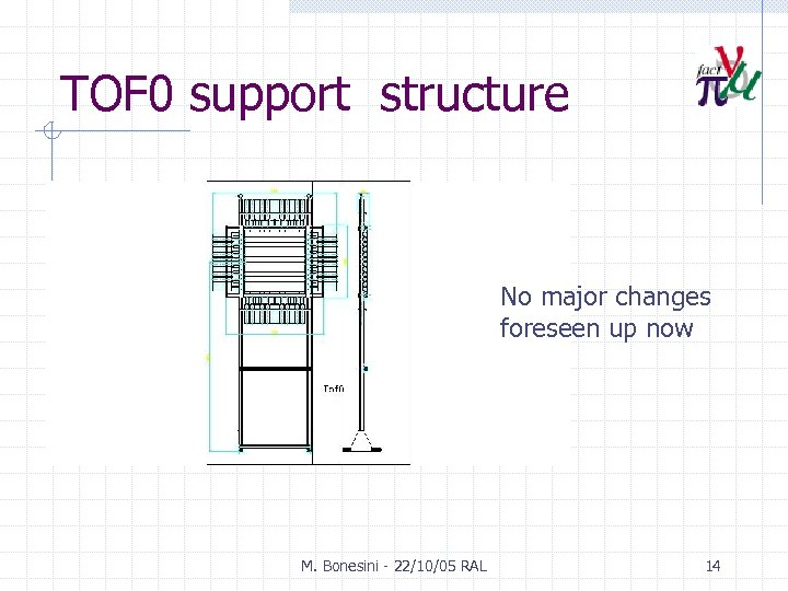 TOF 0 support structure No major changes foreseen up now M. Bonesini - 22/10/05