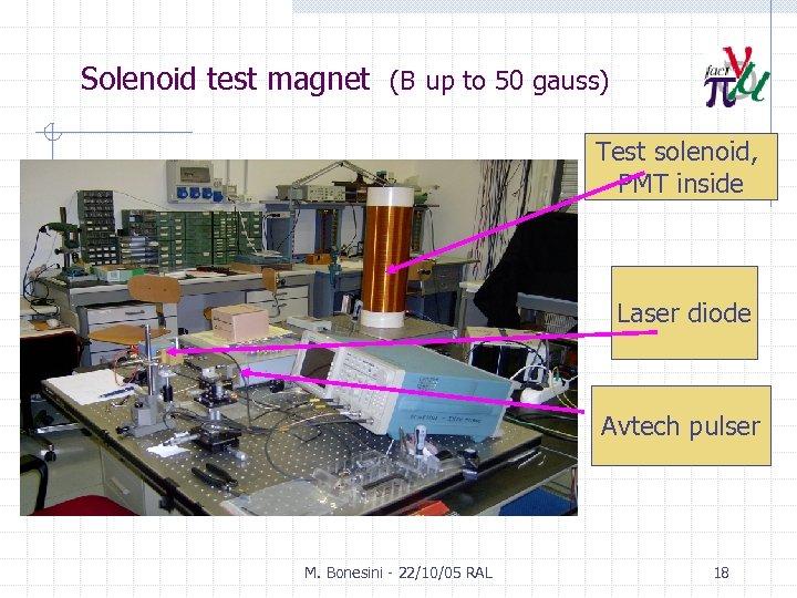 Solenoid test magnet (B up to 50 gauss) Test solenoid, PMT inside Laser diode