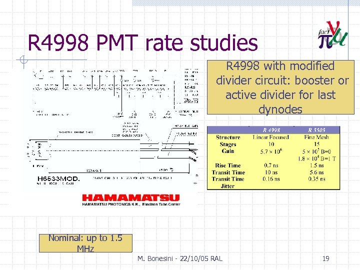 R 4998 PMT rate studies R 4998 with modified divider circuit: booster or active