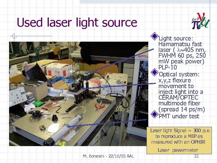 Used laser light source Light source: Hamamatsu fast laser ( 405 nm, FWHM 60