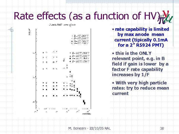 Rate effects (as a function of HV) • rate capability is limited by max
