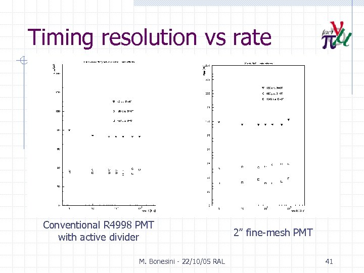 Timing resolution vs rate Conventional R 4998 PMT with active divider M. Bonesini -