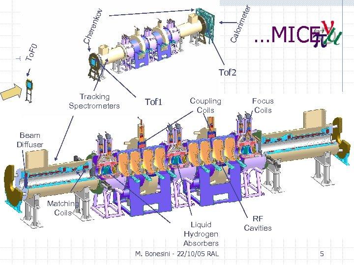 r orim ete kov ren Cal Che 0 To. F …MICE Tof 2 Tracking