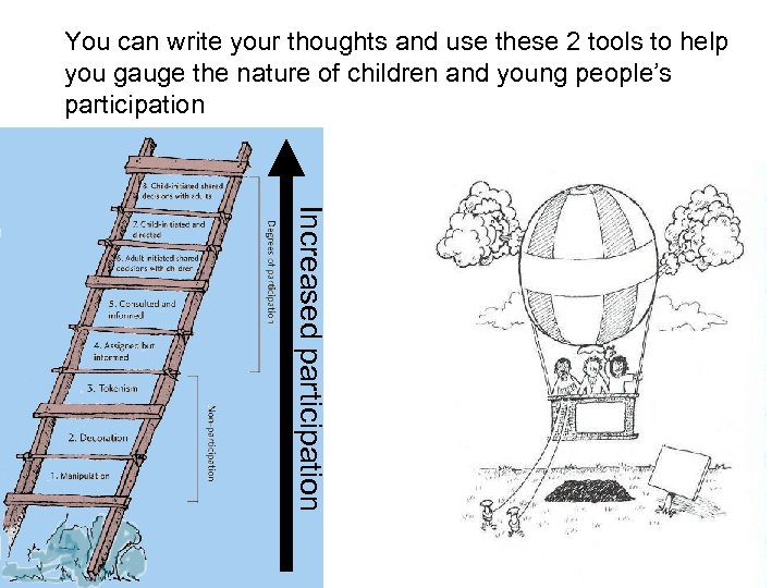 You can write your thoughts and use these 2 tools to help you gauge