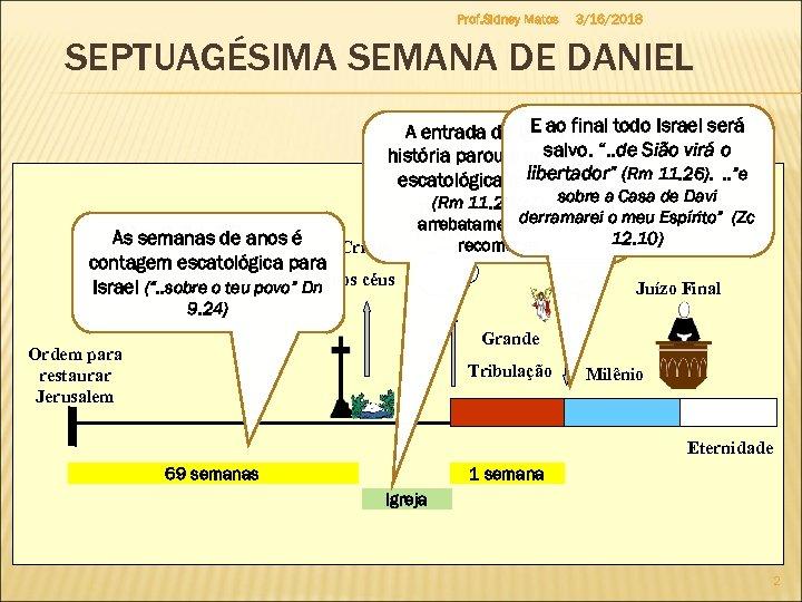 Prof. Sidney Matos 3/16/2018 SEPTUAGÉSIMA SEMANA DE DANIEL E ao final A entrada da