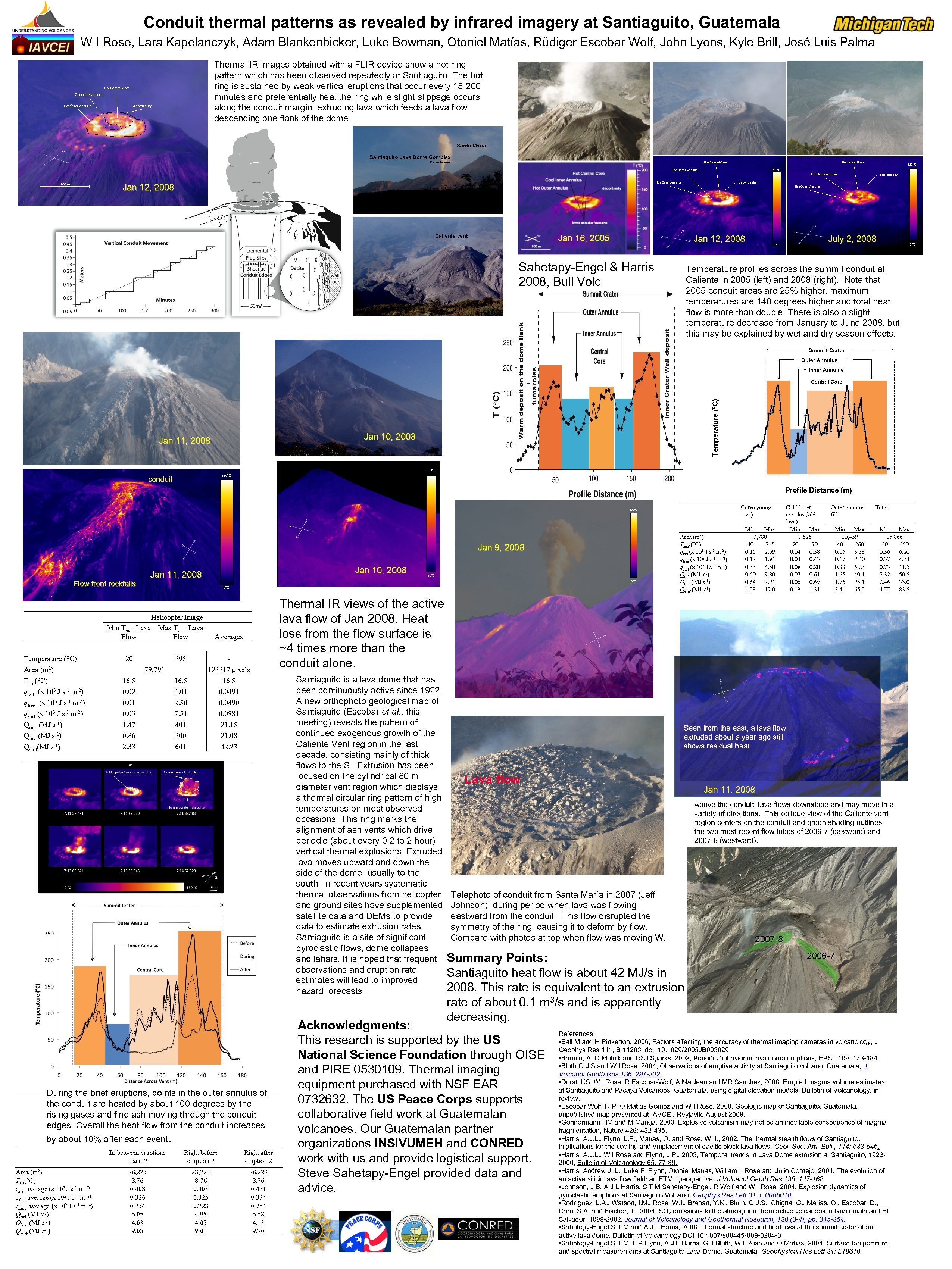 Conduit thermal patterns as revealed by infrared imagery at Santiaguito, Guatemala W I Rose,