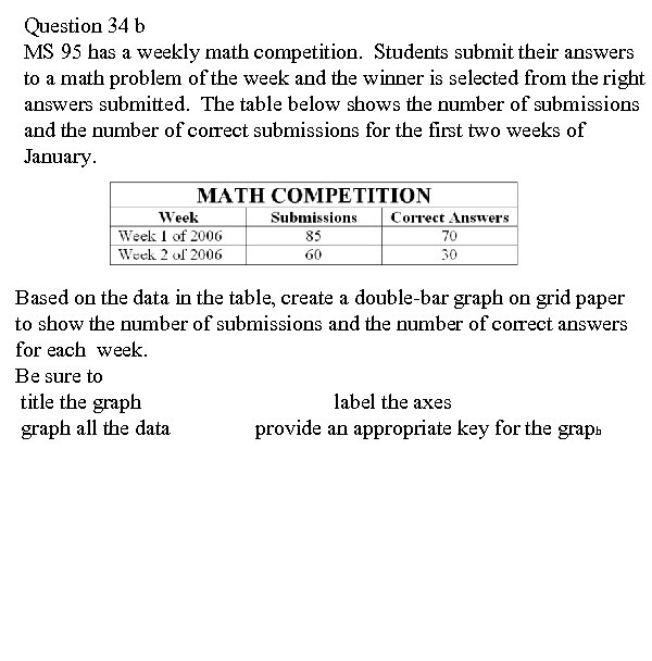 Question 34 b MS 95 has a weekly math competition. Students submit their answers