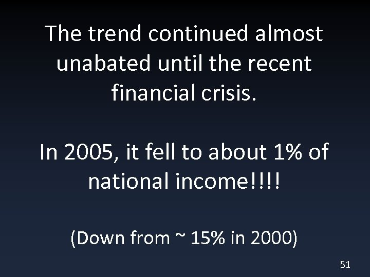 The trend continued almost unabated until the recent financial crisis. In 2005, it fell