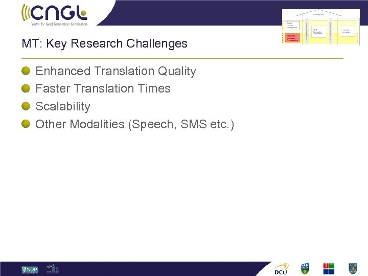 MT: Key Research Challenges Enhanced Translation Quality Faster Translation Times Scalability Other Modalities (Speech,
