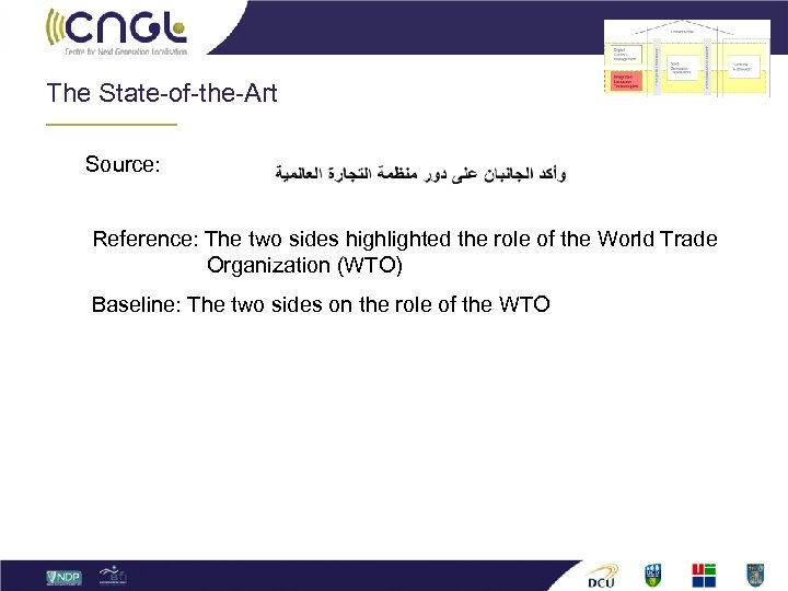 The State-of-the-Art Source: Reference: The two sides highlighted the role of the World Trade