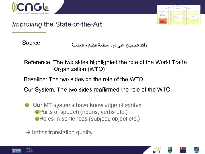 Improving the State-of-the-Art Source: Reference: The two sides highlighted the role of the World