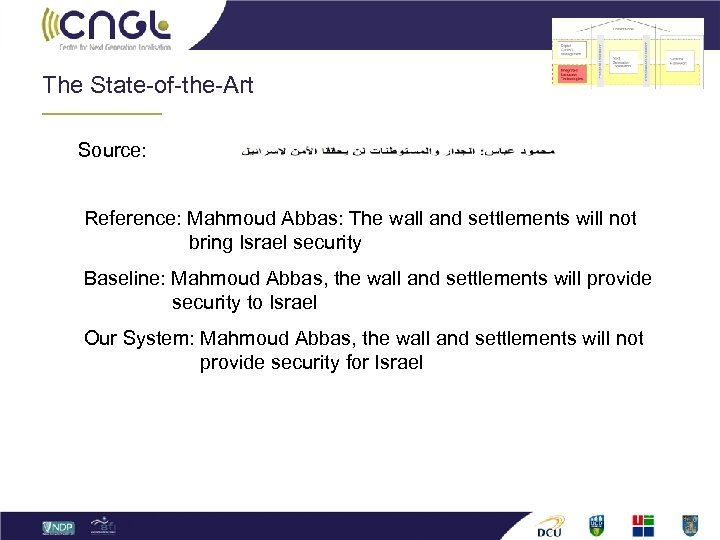 The State-of-the-Art Source: Reference: Mahmoud Abbas: The wall and settlements will not bring Israel